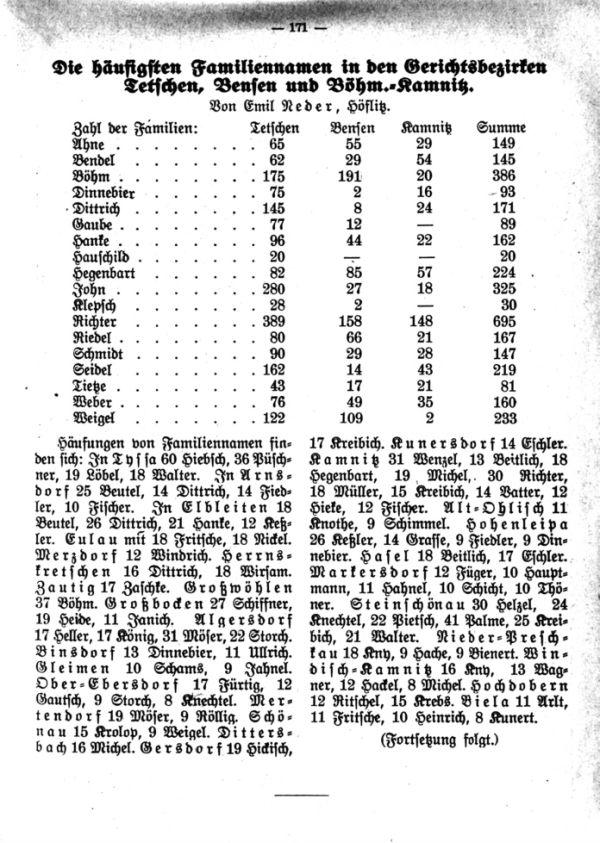 Die häufigsten Familiennamen in den Gerichtsbezirken Tetschen, Bensen und Böhm.-Kamnitz
