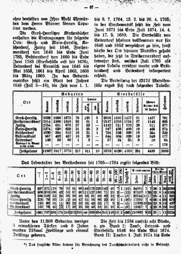 Die Kirchenbücher der Pfarre Groß-Herrlitz bei Tropau von 1646 bis 1. Mai 1784 - 5