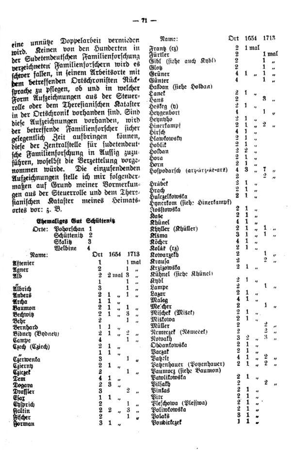 Ein Vorschlag zur Verzettelung der Steuerrolle vom Jahre 1654 und des Theresianischen Katasters vom Jahre 1713 - 2