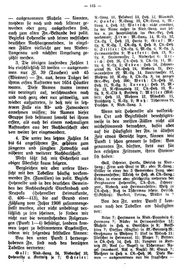 Familiennamen in Niederlangenau - 5