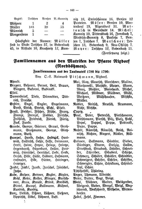 Familiennamen aus den Matriken der Pfarre Nixdorf (Nordböhmen) 1780-1790